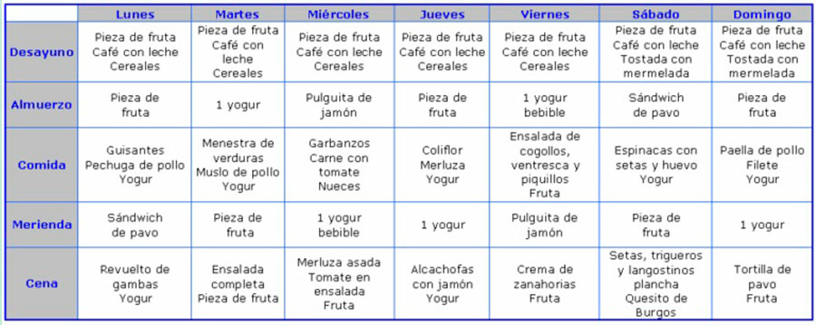menu semanal dieta 100% natural